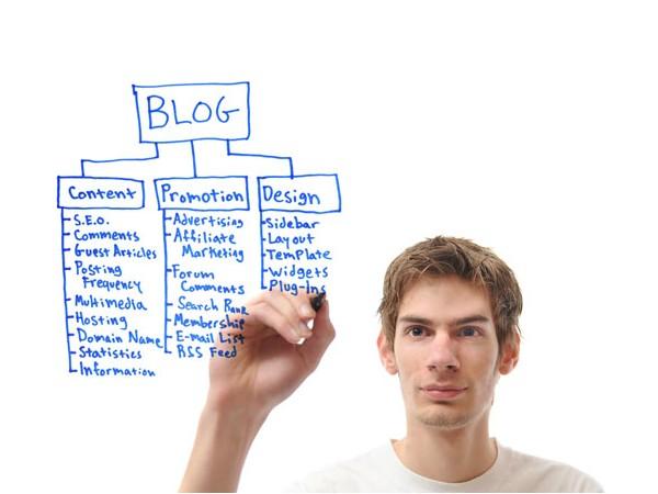 blog een hobby