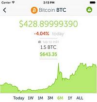waar bitcoins kopen